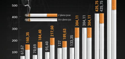 sygarety-650x484